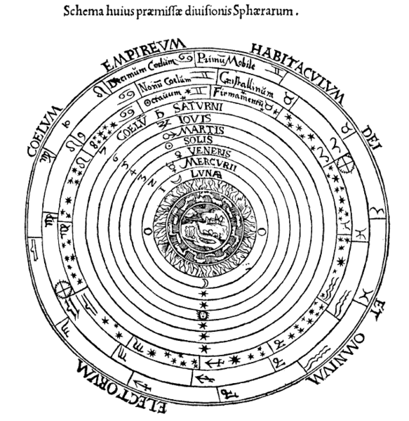 25.1. Introduction to the Solar System www.ck12.org to move much faster than the stars, so the Greeks placed them closer to Earth. Ptolemy published this model of the solar system around 150 AD.