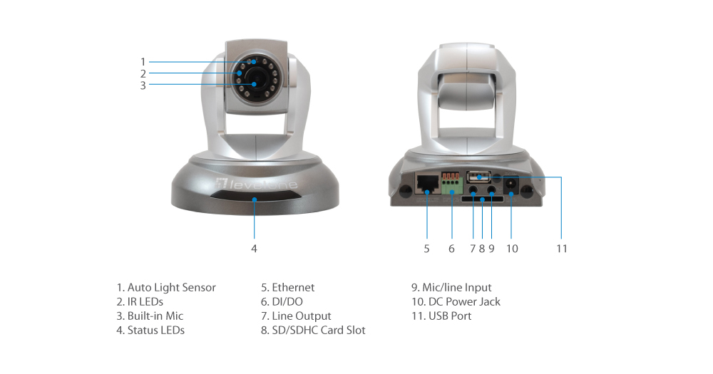 FCS-6020 Version: 1 PT-Netzwerk-Kamera, Tag/Nacht, PoE 802.3af, IR LEDs, 2-Megapixel The LevelOne FCS-6020 is a quality yet cost-effective surveillance solution for the home and office.