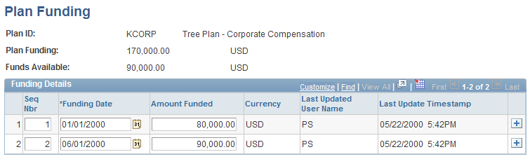 Chapter 9 Funding Variable Compensation Plans and Groups Page Used to Fund Variable Compensation Plans Page Name Definition Name Navigation Usage Plan Funding VC_PLAN_FUNDING Set Up HRMS, Product