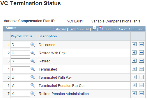 Setting Up Variable Compensation Plans Chapter 4 Tree Name Group ID Select the name of the VC Tree that you want to associate with this VC plan.