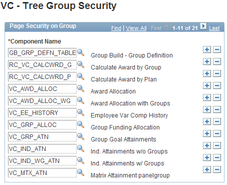 Setting Up Plan Membership Chapter 5 Specifying Access to Components Access the VC - Tree Group Security page (click the Component Security icon to the left of the User ID on the Group Tree Security