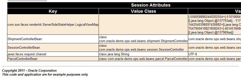 View Session Contents