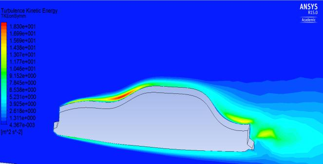 Automotive Computational Fluid Dynamics Simulation of A Car Using Ansys Figure 6 Streamline plots for K-Epsilon model and K- Omega Model The above figure shows a vortex can be observed at the rear of
