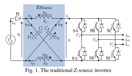 Simulation and Assessment of Single Phase Semi-Z-Source Inverter (S-ZSI) Probably the first Z-source inverter proposed by Peng (2003) used a symmetrical LC impedance network to replace the dc-link