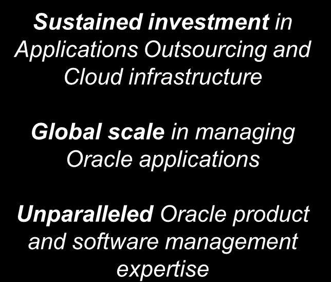 Oracle On Demand Lower Risk. Faster Value. Predictable Costs. Scalable. In On Demand business since 1999 Over 5.