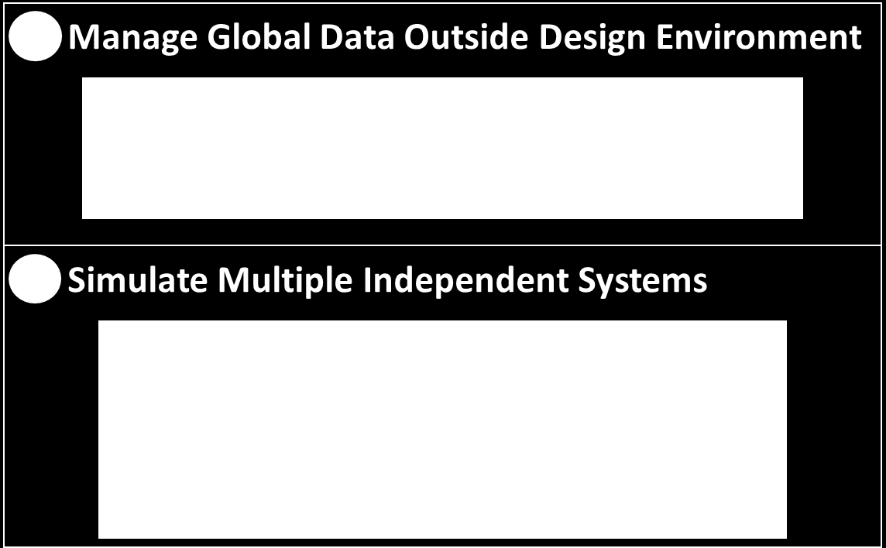 Figure 9: Data dictionary schemes for managing data outside design environment and simulating multiple independent systems. C.
