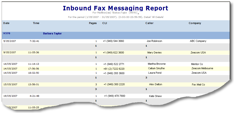 Inbound Fax Messaging Report Example Number of fax pages received into the user s mailbox The CLI details of the contact sending the fax (if available) The name of the contact (provided