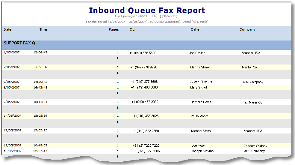 Inbound Queue Fax Report Example Name of the Queue that received the fax CLI details of the contact sending the fax (if available) Name of