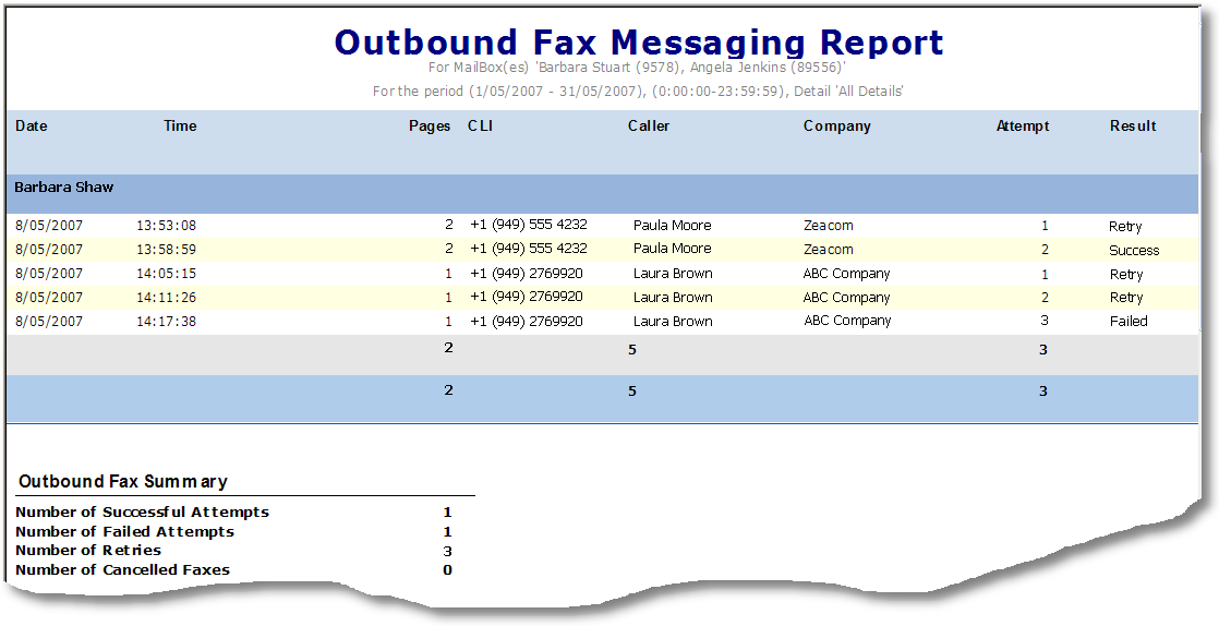 Outbound Fax Messaging Report Example User mailbox that the fax was sent from Number of pages that
