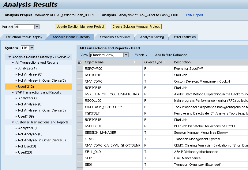 Analysis Results Usage Report Verification of used objects incl.