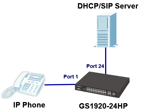 Check the Network Policy box of each port that is connected to the LLDP-MED supported IP Phone.