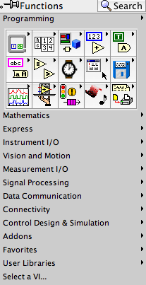 1 The Look of LabVIEW 4 In addition, double clicking on either panel will open a text box where you can write comments and user instructions. Fig.