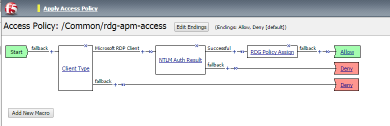 Figure 7: Access Policy if you chose to secure hosts by explicit list and AD security group Configuring the APM Access Policy for APM access Next, use this procedure to edit the APM policy for APM