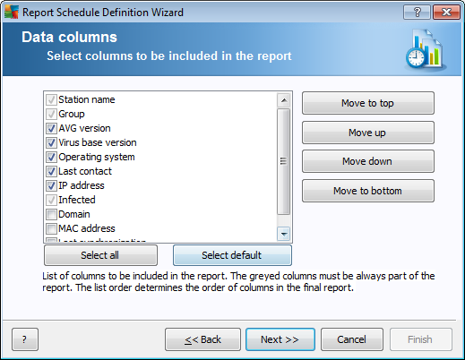 In this dialog choose which columns you wish to include in your report. Click the Select all button to include all columns or use the Select default button to keep the default one.