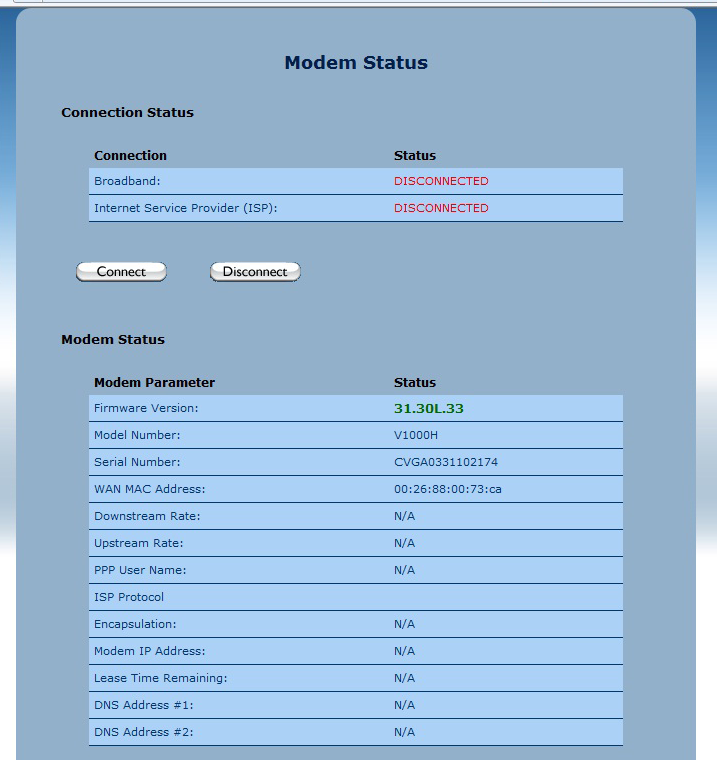 Chapter 6 Status Connection Status Click Connection Status from any Status screen to generate the Modem Status screen.