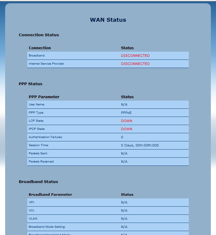 Wireless VDSL Modem Router WAN Status Click WAN Status from any Status screen to generate the WAN Status screen.