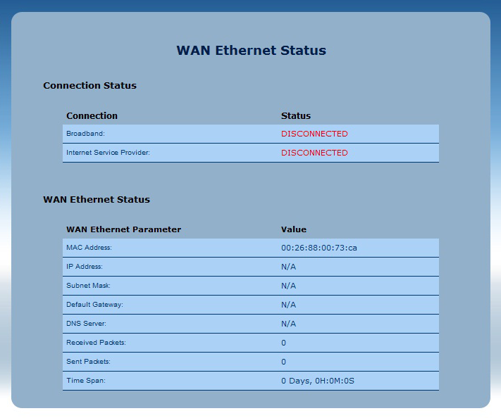 Chapter 6 Status WAN Ethernet Status Click WAN Ethernet Status from any Status screen to generate the WAN Ethernet Status screen.