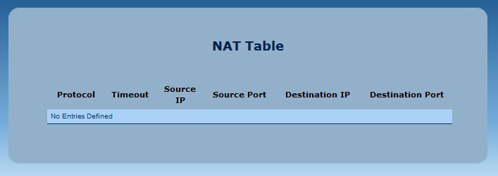 Chapter 6 Status NAT Table Click NAT Table from any Status screen to generate the NAT Table screen.