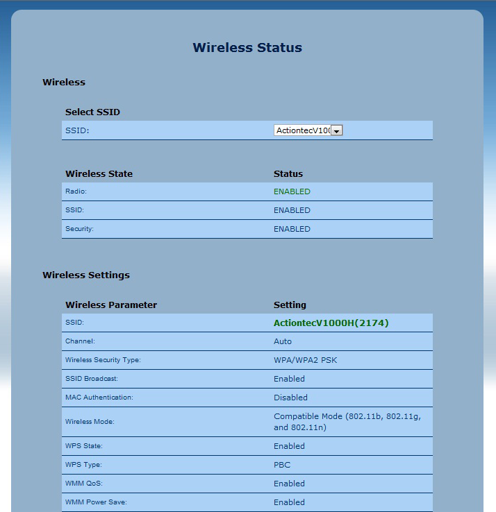 Wireless Status Click Wireless Status from any Status screen to generate the Wireless Status screen.