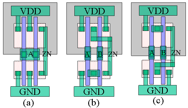 Functional Cell (a) Inverter (b) 2-Input NAND