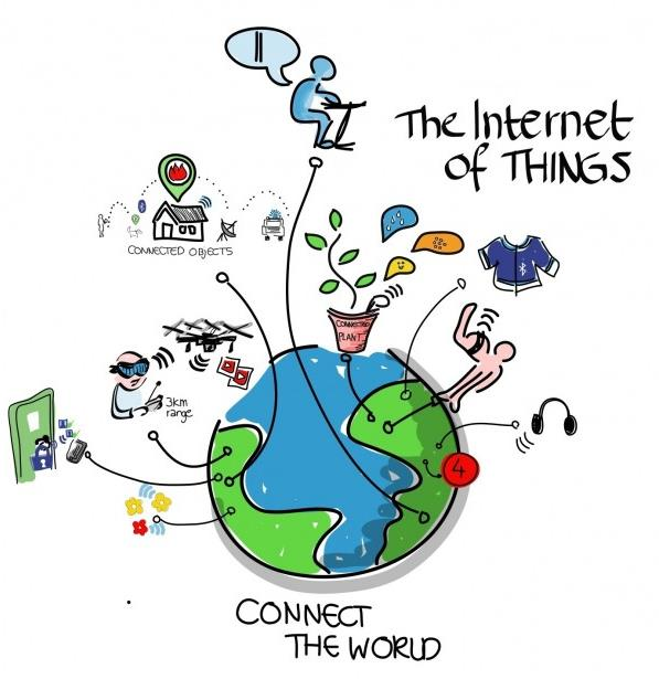 Big Issue - Development of IoT (Internet of Things) The Internet of Things (IoT) is a scenario in which objects, animals or people are provided with unique identifiers and the ability to transfer