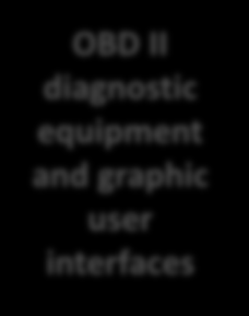 and graphic user interfaces Clean