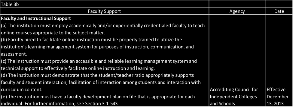 Student Support Effective and well-designed student support services are essential for student success.