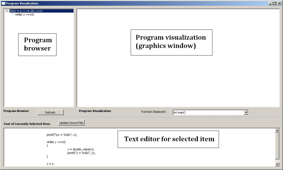 Within the main function, the Program Visualizer tool has found the for loop and its associated text. When that loop item is selected, as shown in Fig.