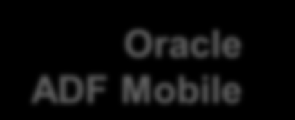 Oracle ADF Mobile Unique