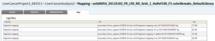 . 17 Chapter 17 Perform ChIP-Seq Mapping View ChIP-Seq mapping results - 2. Click the analysis name to show and show details about the analysis in the status overview (shown on page 75). 3.