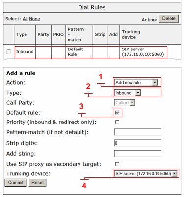 Action Type Default rule Trunking device Commit TO URI s -> SIP -> Trunking Dial Rule 1. From the list, select Add new rule. (1) 2. From the list, select Inbound. (2) 3. the setting.