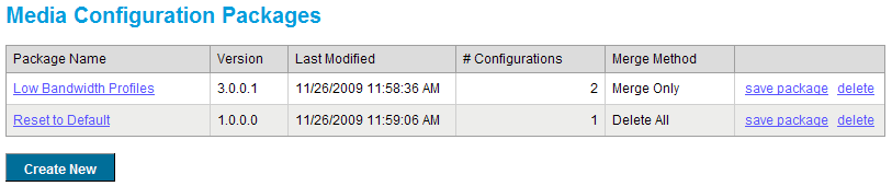 Merge Only Configurations will be merged onto the endpoint as described on page 65.