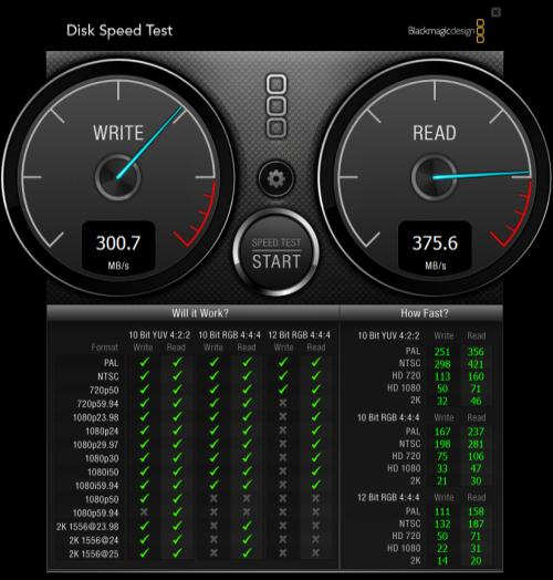 P a g e 6 Benchmark Programs Used: The following benchmark programs were used: List of Benchmarks: ATTO AJA System Test BlackMagic Disk Speed Test IOMeter Passmark SPECwpc ATTO, AJA, BlackMagic and