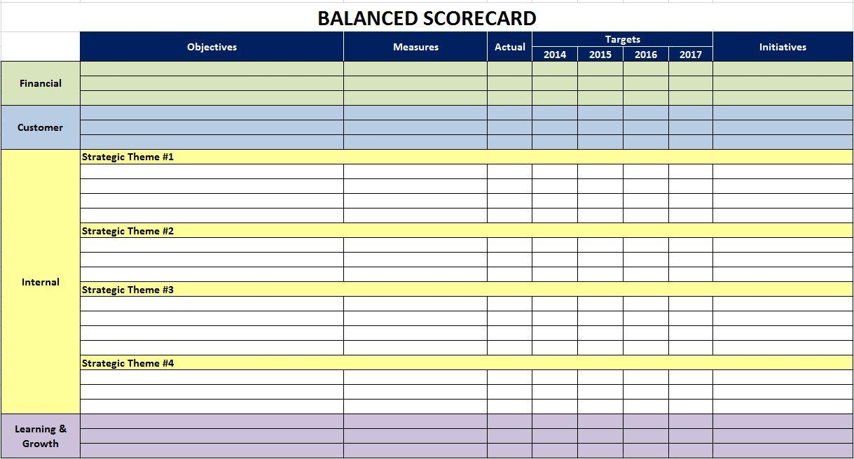 sustainability and the balanced scorecard integrating Sustainability reporting by organizations: an integrated initiative and the balanced scorecard the sustainability who suggested integrating.