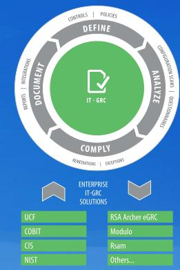 A Unified and Continuous View of ICT Security, Risks and Compliance IT-GRC Automation The QualysGuard Cloud Platform and suite of integrated applications automates the collection of security and