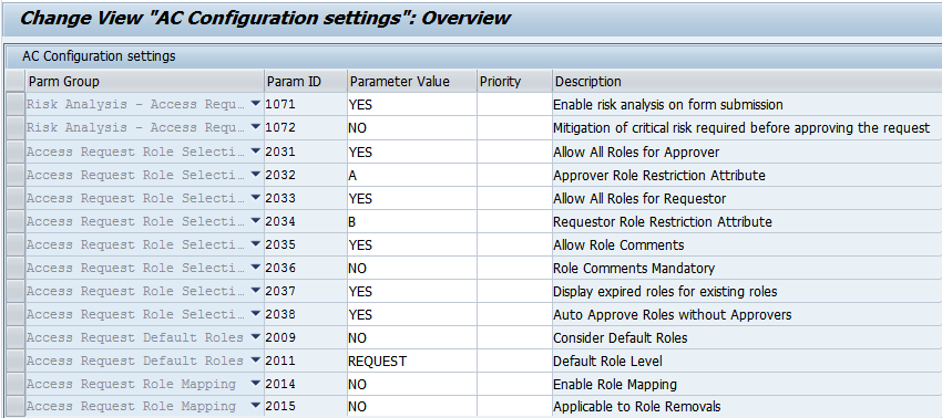 Configuration Parameters The configuration parameters are set in IMG under Governance, Risk and Compliance