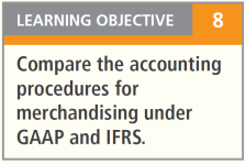 APPENDIX 5B Periodic Inventory System Illustration 5B-5 Worksheet for merchandising company periodic inventory system 5-67 A Look at IFRS Key Points Under both GAAP and IFRS, a company can choose to