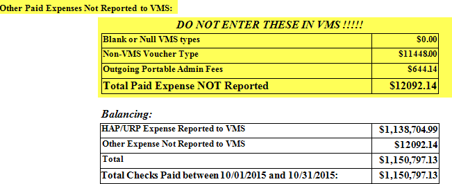 8. The VMS Data Entry Report Detail shows the total checks written for a given date range grouped by VMS type with totals for each incurred month.