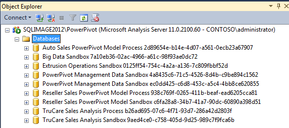 SSAS Instance for PowerPivot User uploads workbook Added to Content DB Query issued Data loaded into memory All