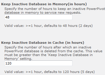 SSAS Instance for PowerPivot User uploads workbook Added to Content DB Query issued Data is loaded into memory Workbook is kept in memory for 48* hours (if no memory pressure & if no data refreshes