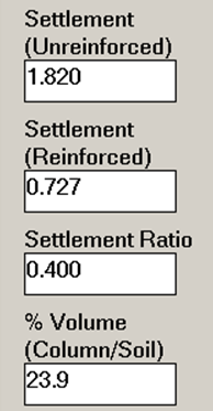 4.2 Results The analysis is performed when the Start Analysis command button is clicked. The results are shown in Figure 4. The results are : 1-D settlement of unreinforced clay = 1.