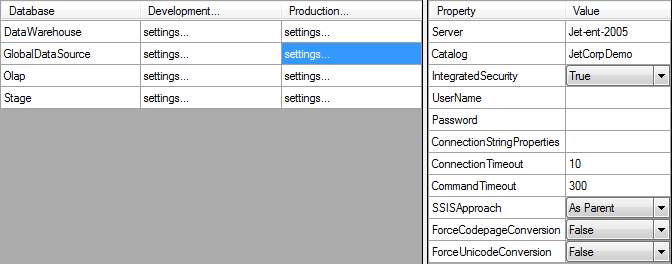 Development Deployment Toolkit 107 3. Next click Settings on the data source row in the Production column.
