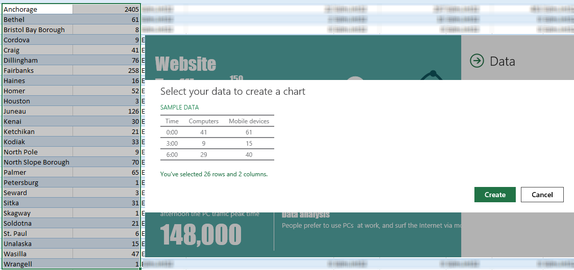 2. Select the cities and crime statistics. 3. Click Create.