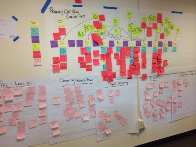 Our Value-Stream and LEAN Improvements focused on improving work flow, patient