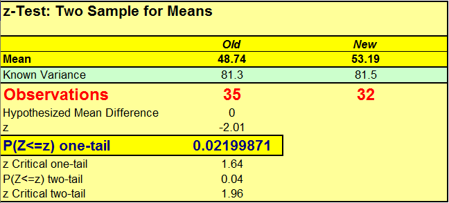 column and highlighted in this manner, including the column label on the top row. 3) Hypothesized Mean Difference: This is normally 0 for a Hypothesis test of paired data.