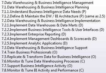 Agenda Purpose Concerns DMBOK Data
