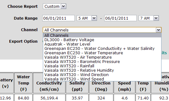 Channel: To see data from just one parameter, select it from the Channel pull-down menu. Figure 10: Selecting a single parameter to be displayed using the Channel menu.