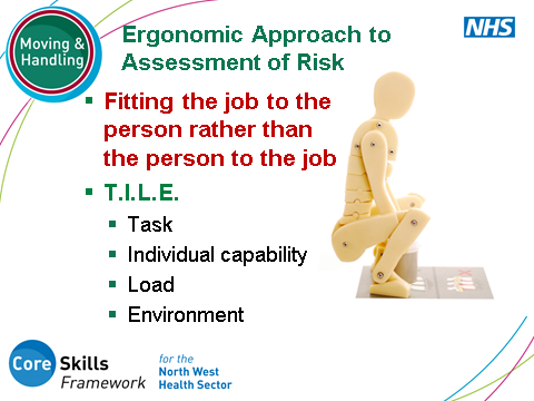 SLIDE 12: Ergonomic Approach to Assessment of Risk Use this slide to explain that the Manual Handling Operations Regulations 1992, require that tasks that involve risk should be eliminated if at all