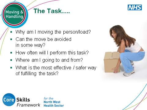 manual handling procedures can then be introduced. Then you are asked to consider other possible risk factors.