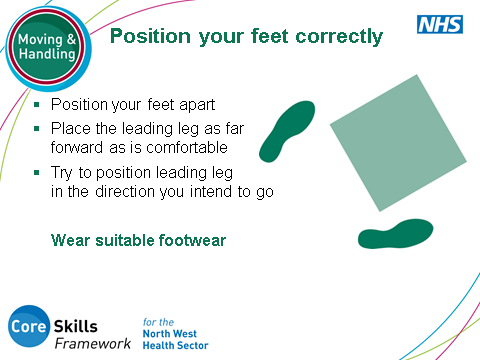 SLIDE 20: Position your feet correctly Discuss and demonstrate how feet should be positioned for safer manual handling Stand astride object Feet shoulder